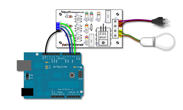Speed Control of DC motor using Android mobile