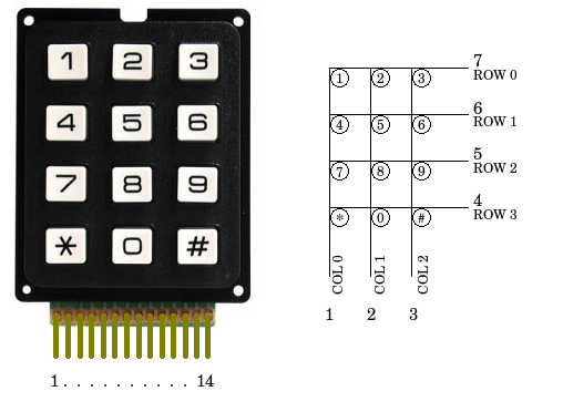How To Read Keypad With Arduino And I2c